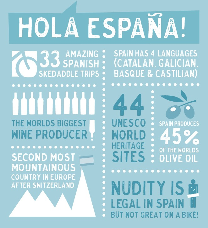 Spain info v2